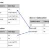 SQL – Rekursive Abfrage in verschachtelten Datensätzen